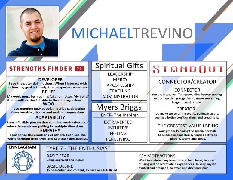 Trevino Profile